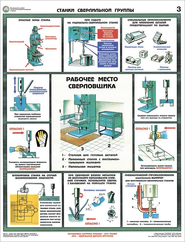 Инструкция по охране труда при работе на тестомесильной машине