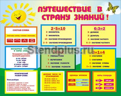 эскизы школьных стендов: